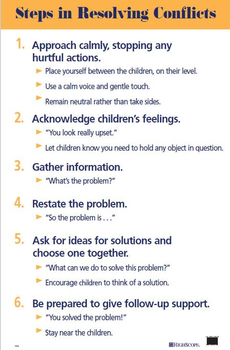 Steps in Resolving Conflicts (Poster) - Wallsize Poster, $6.95
